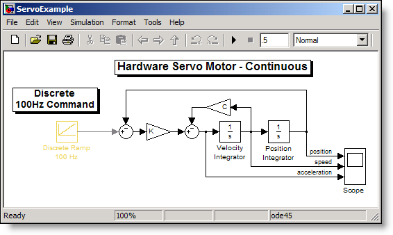 Servo motor example