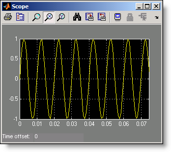 Sine wave with a refine factor of 250