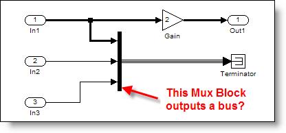 A Mux block outputing a bus signal.