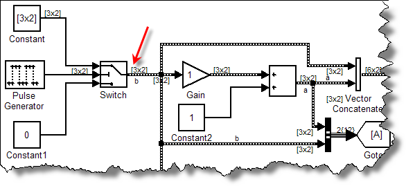 Variable size signals in a Simulink diagram.