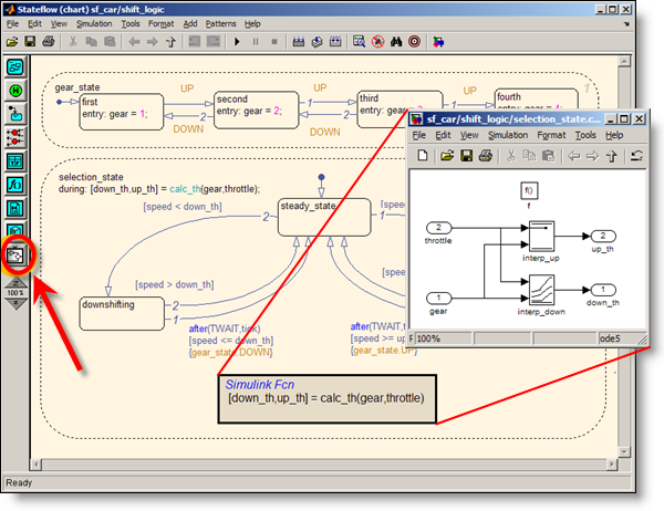 Simulink subsystems inside Stateflow Charts.
