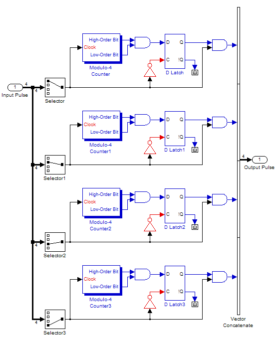 Simulink For each Subsystem