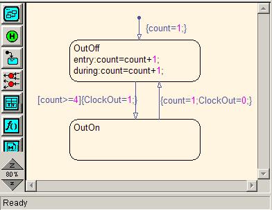 Modulo-4 Counter Using Stateflow