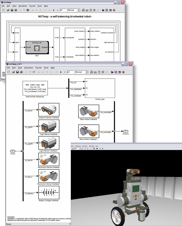 The Lego Mindstorm NXT Simulink model for the NXTWay GS