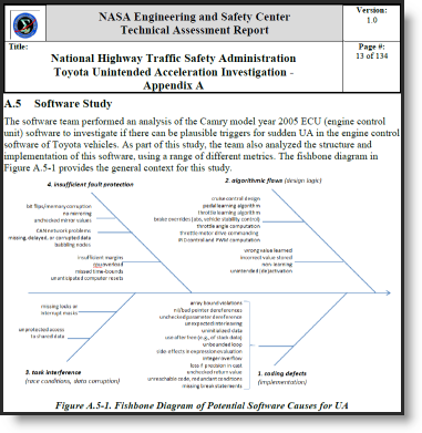 NHTSA Report: Software Study
