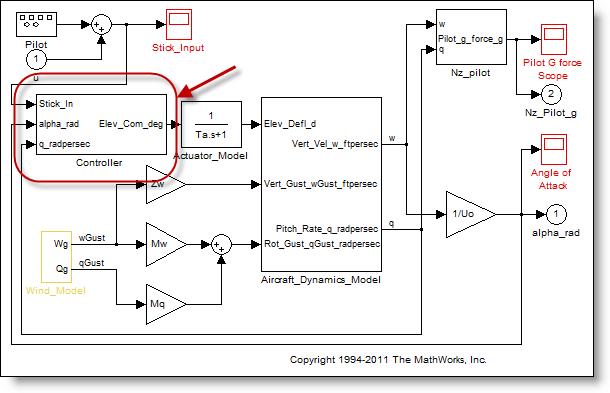 process flow diagram using visio block diagram using matlab invalid simulink object name » guy on simulink - matlab ...