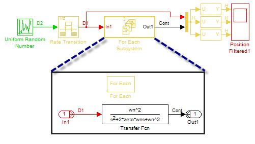 Filtering a vector in R2011b