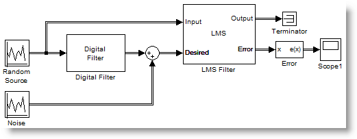Adaptive LMS filter implemented using Simulink blocks