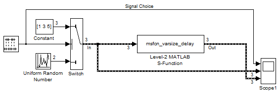 how to turn a variable into a string matlab