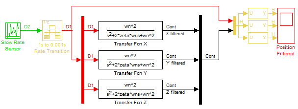 Filtering a vector, before R2011b