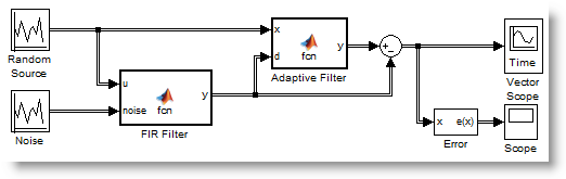 Adaptive LMS filter implemented using System objects in MATLAB Function Block