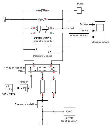 Model Based Design Of A Hydraulic Press 187 Guy On Simulink
