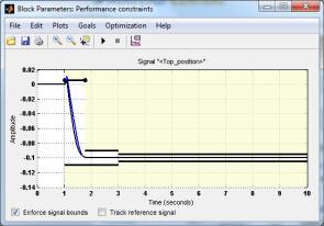 Optimization for an hydraulic press