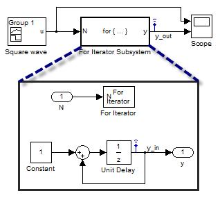 Model logging data inside a For Iterator Subsystem