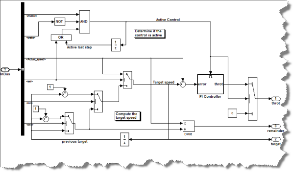 Controller example model