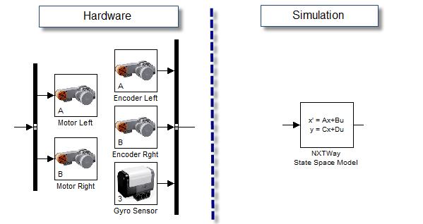 model-based design dilemma  u00bb guy on simulink