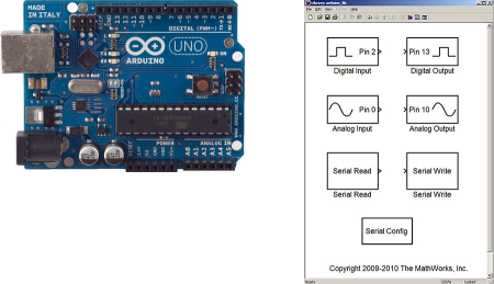 Arduino board and the Simulink support package library