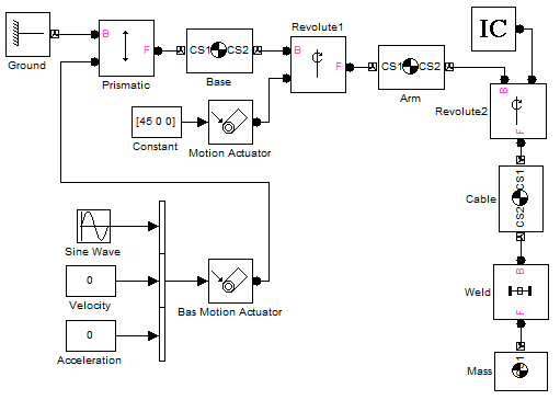Applying Motion to SimMechanics Models » Guy on Simulink