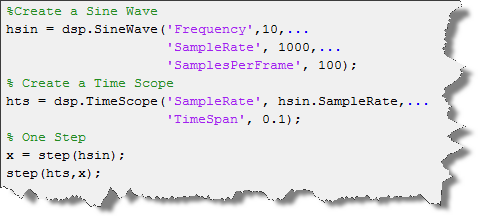 Time Scope System object