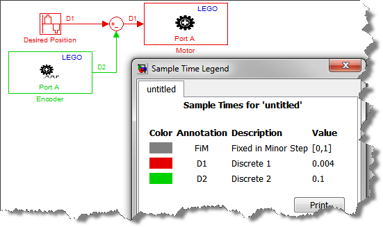 Color showing unexpected sample times.