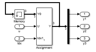 Assignment block, holding output using a Memory block