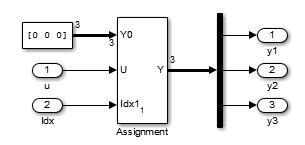 Assignment block, option 1