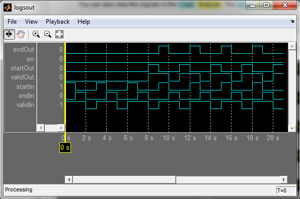 Analyzing signals using Logic Analyzer