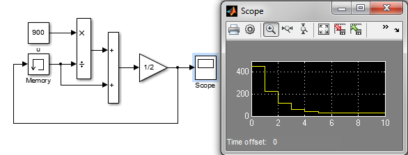 Finding a square root in Simulink, one step at a time