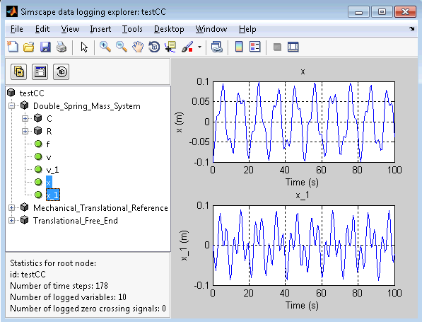results from Simulink model of a double mass spring system