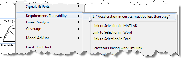 Simulink block linked to an external requirement