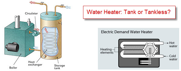 Water Heating System: Tank or Tankless
