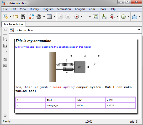 Simulink Annotations