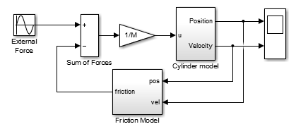 Modeling a Cylinder with Hard position limits and friction