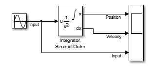 Second Order Integrator