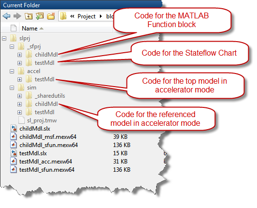 Example code generated for simulation