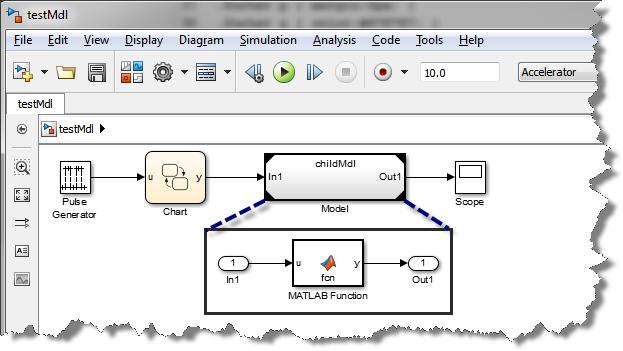 Example model generating code