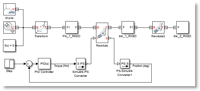 From SolidWorks to SimMechanics » Guy on Simulink - MATLAB
