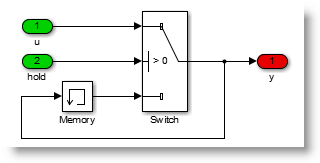 Holding a signal using a Switch and a Delay block