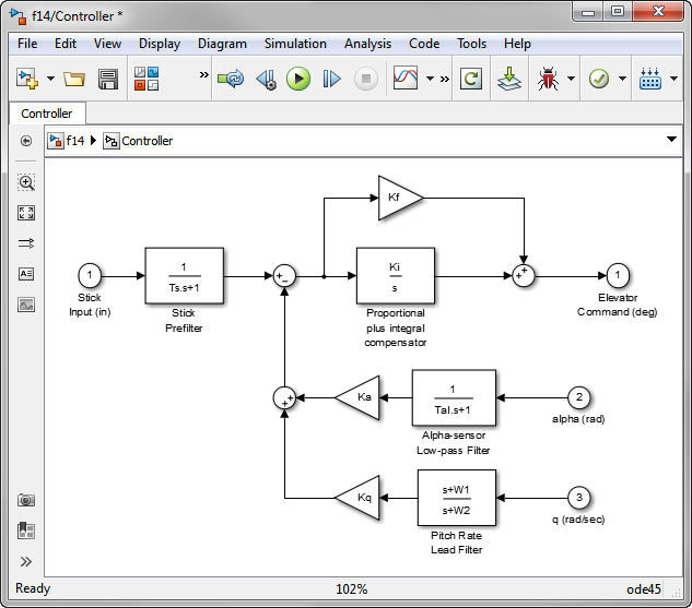 Interface Display Standard