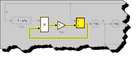 Highlighting Algebraic Loop