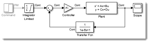 Breaking the loop using a Transfer Function