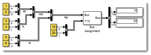 Bus Assignment Block can Assign Sub-Buses