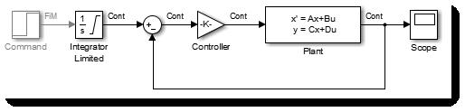 Simple Example Simulink model