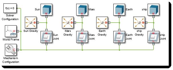 SimMechanics orbital mechanics