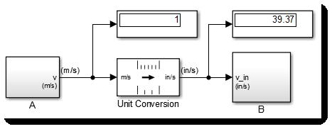 Simulink Units