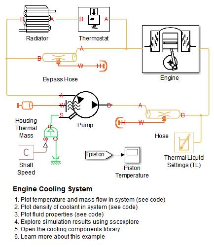 Engine Cooling demo