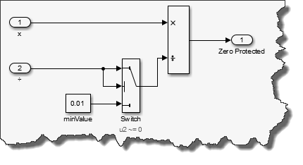 Simulink Library