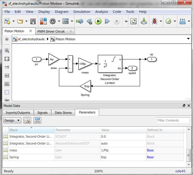 Model Data Editor