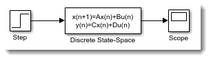 Discrete State-Space