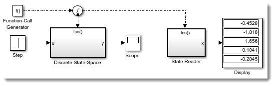 Function Call Scheduler